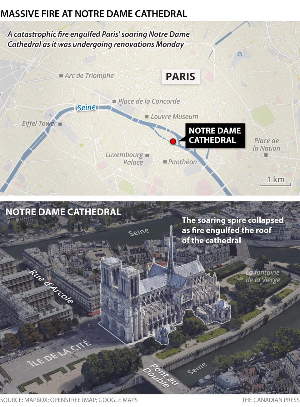 PARIS NOTRE DAME FIRE